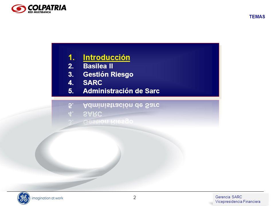 Introducción Basilea II Gestión Riesgo SARC Administración de Sarc