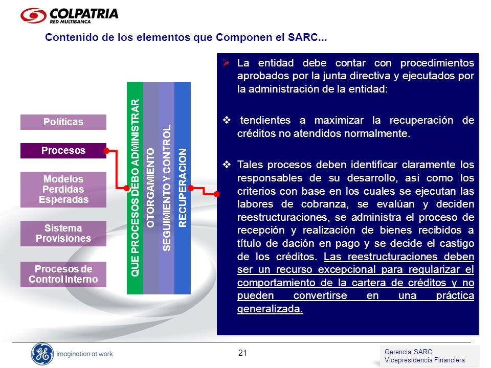 Contenido de los elementos que Componen el SARC...