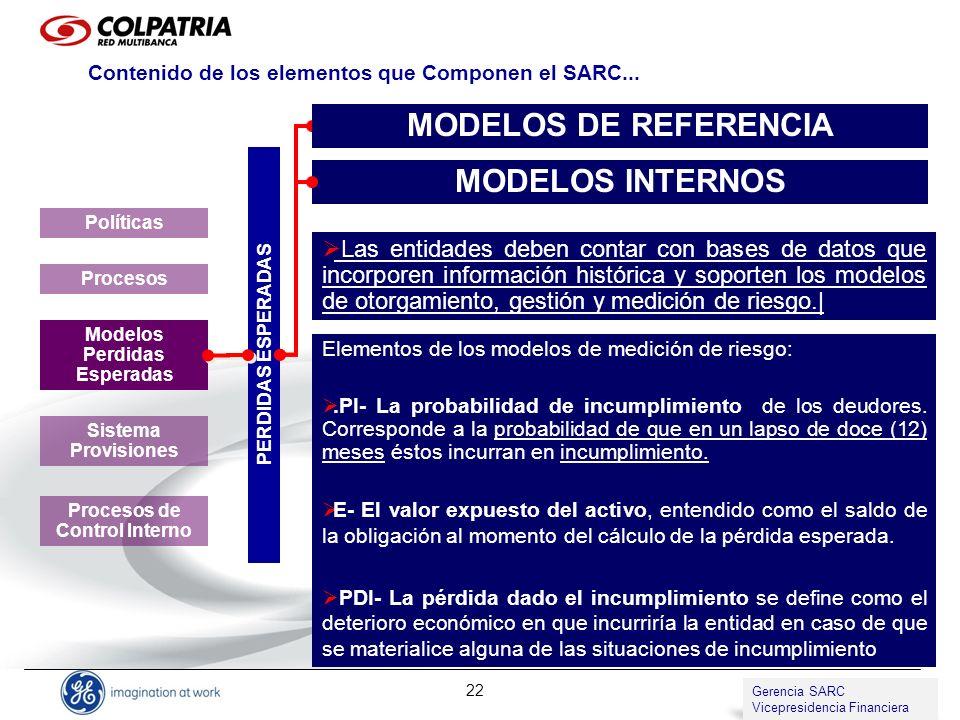 MODELOS DE REFERENCIA MODELOS INTERNOS