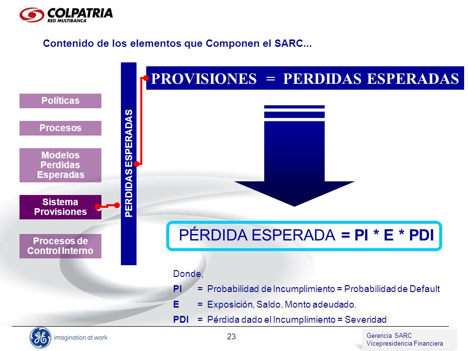 PROVISIONES = PERDIDAS ESPERADAS