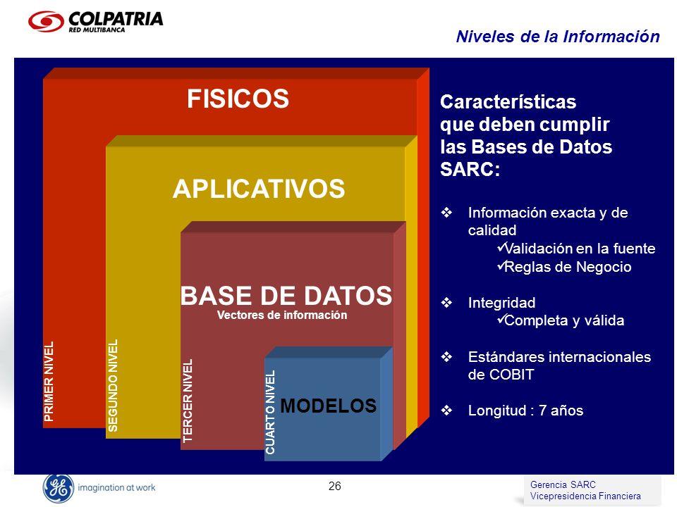 FISICOS APLICATIVOS BASE DE DATOS Características que deben cumplir