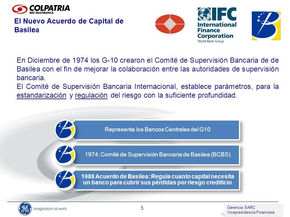 El Nuevo Acuerdo de Capital de Basilea