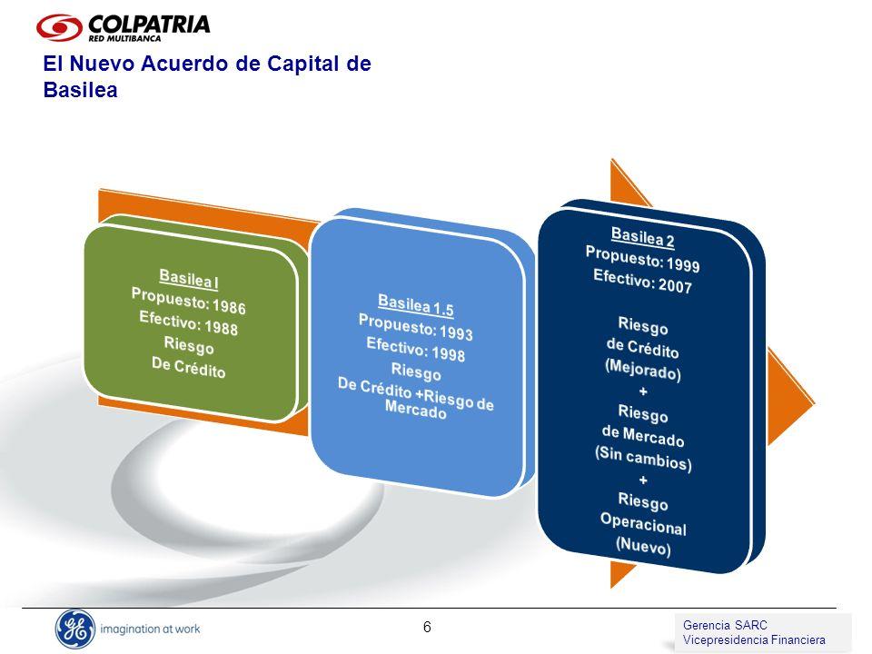 De Crédito +Riesgo de Mercado