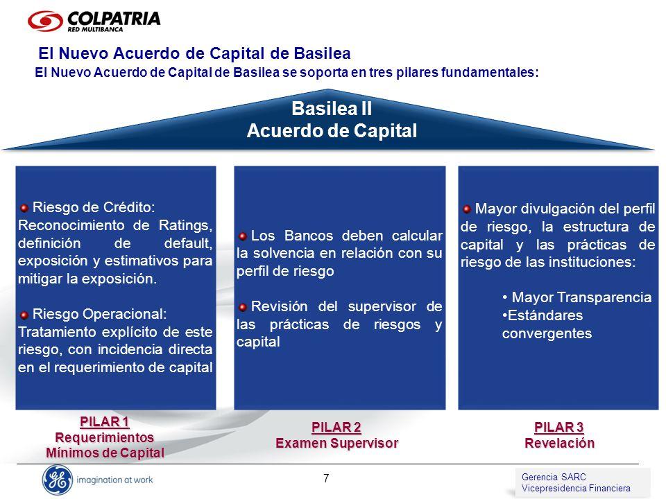 Basilea II Acuerdo de Capital