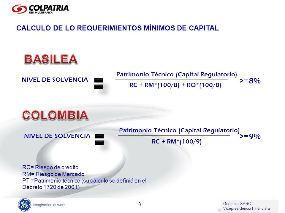 BASILEA COLOMBIA >=8% >=9%