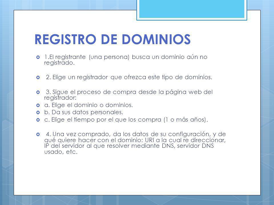 REGISTRO DE DOMINIOS 1.El registrante (una persona) busca un dominio aún no registrado.