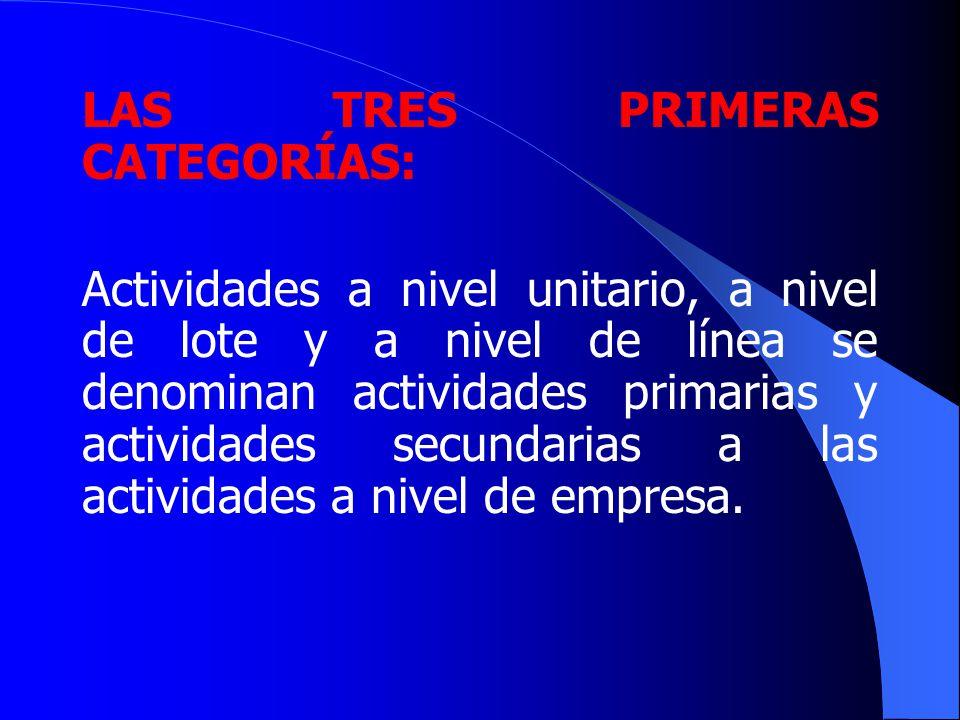 LAS TRES PRIMERAS CATEGORÍAS:
