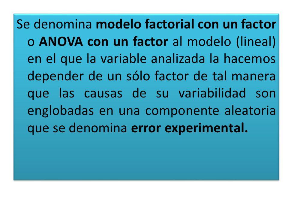 Se denomina modelo factorial con un factor o ANOVA con un factor al modelo (lineal) en el que la variable analizada la hacemos depender de un sólo factor de tal manera que las causas de su variabilidad son englobadas en una componente aleatoria que se denomina error experimental.
