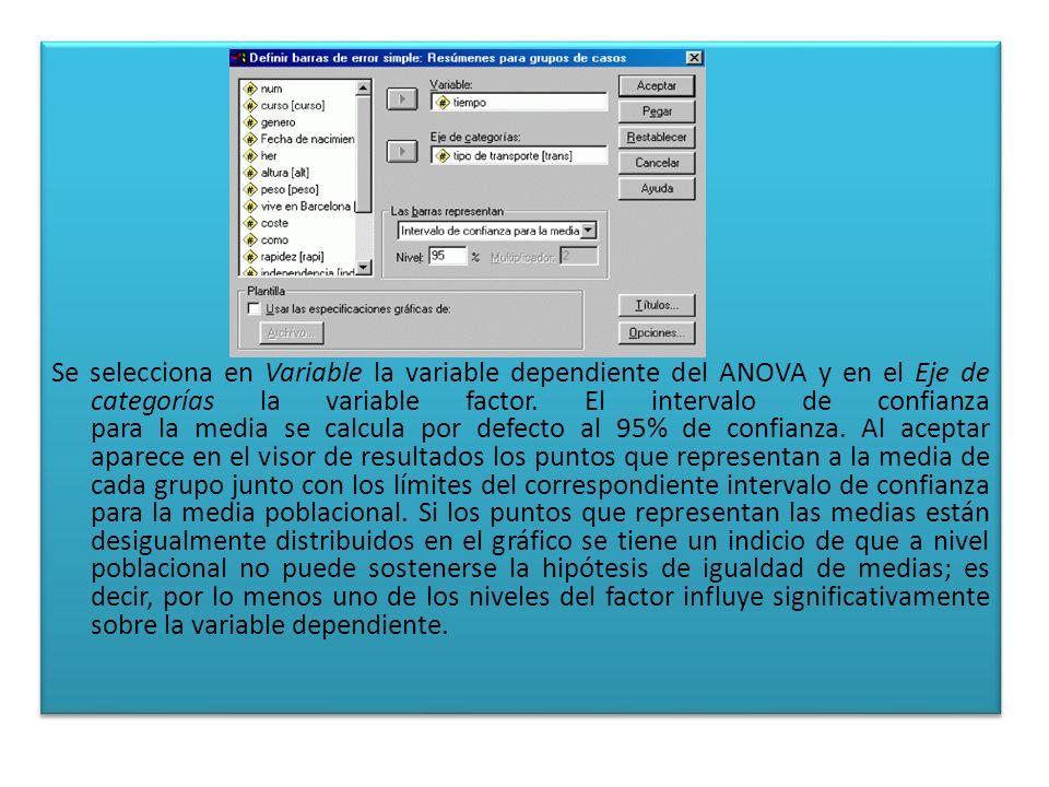 Se selecciona en Variable la variable dependiente del ANOVA y en el Eje de categorías la variable factor.