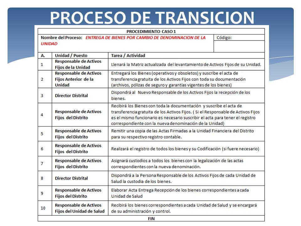 Proceso de transicion activos fijos ppt descargar for Registro de bienes muebles central
