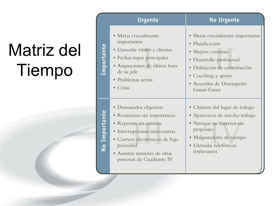 Matriz del Tiempo I II III IV