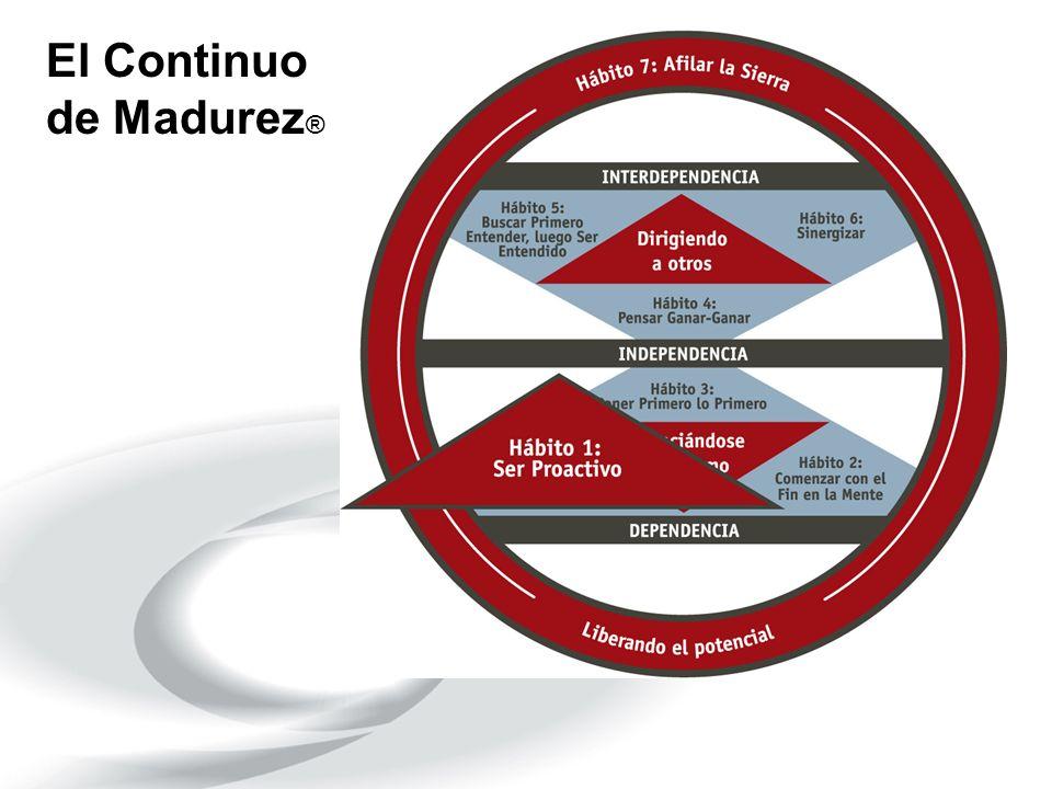 El Continuo de Madurez®