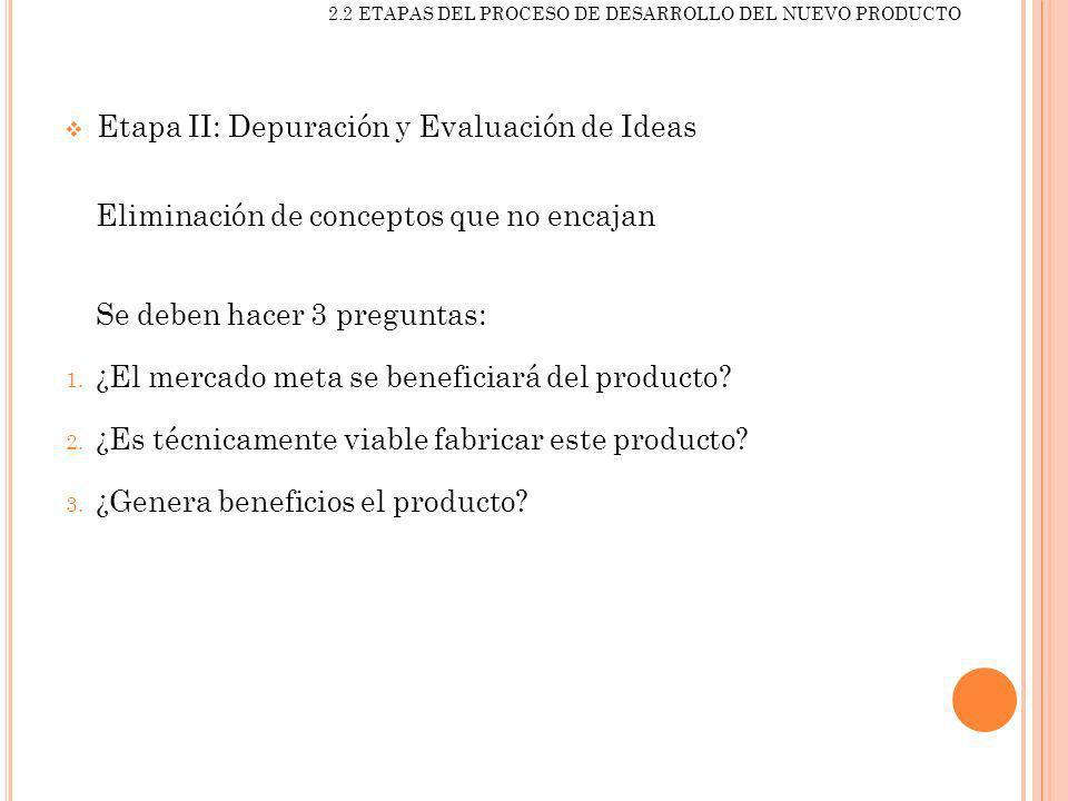 Etapa II: Depuración y Evaluación de Ideas