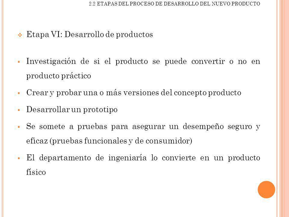 Etapa VI: Desarrollo de productos