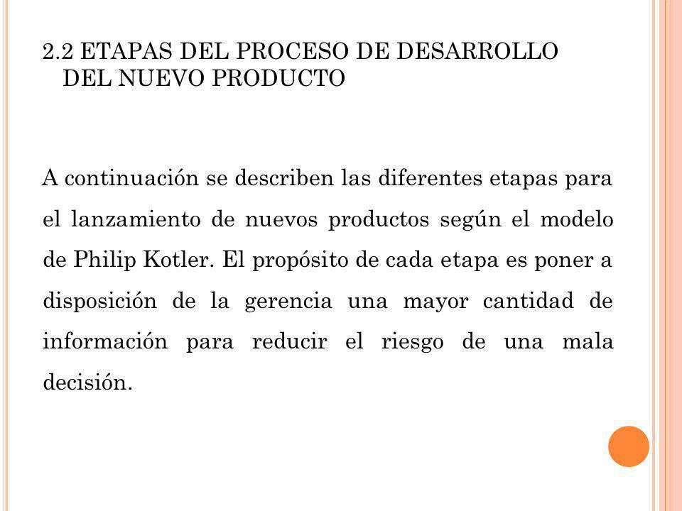 2.2 ETAPAS DEL PROCESO DE DESARROLLO DEL NUEVO PRODUCTO A continuación se describen las diferentes etapas para el lanzamiento de nuevos productos según el modelo de Philip Kotler.