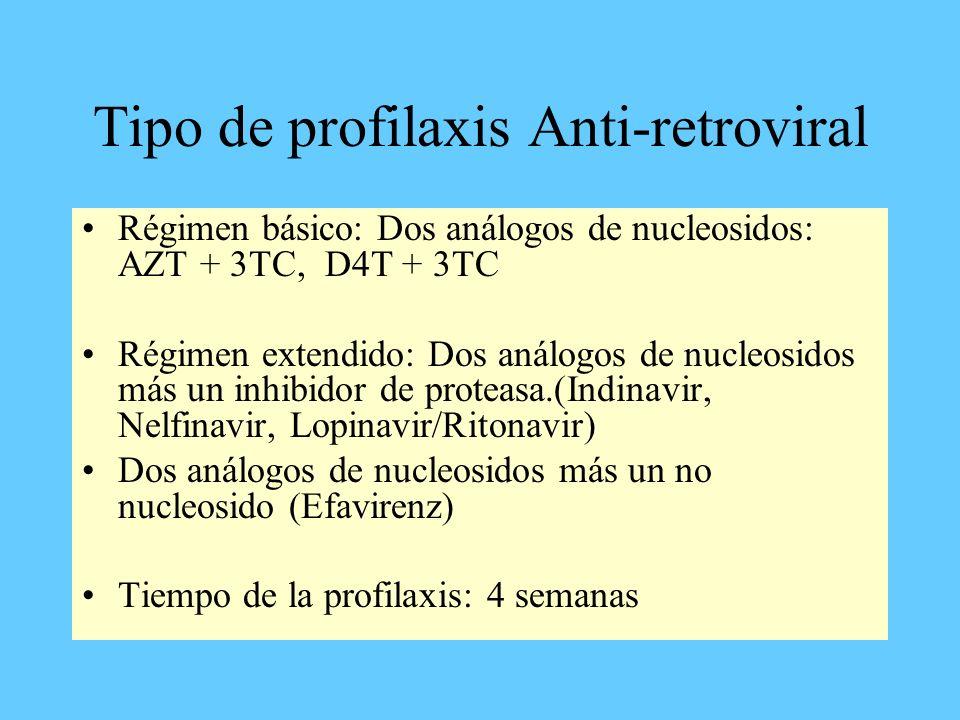 Tipo de profilaxis Anti-retroviral