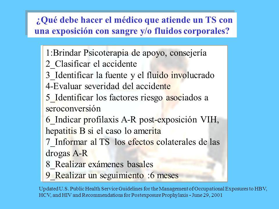 1:Brindar Psicoterapia de apoyo, consejería 2_Clasificar el accidente