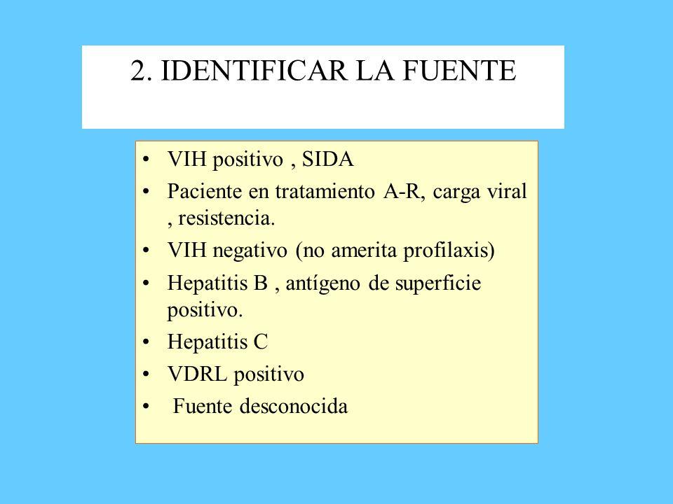 2. IDENTIFICAR LA FUENTE VIH positivo , SIDA