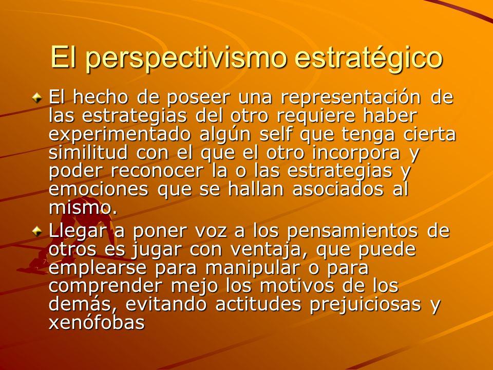 El perspectivismo estratégico
