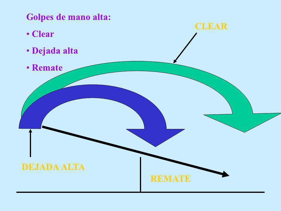 Golpes de mano alta: Clear Dejada alta Remate CLEAR DEJADA ALTA REMATE