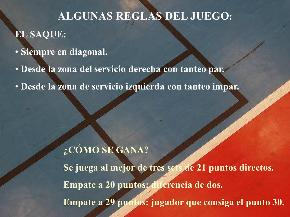 ALGUNAS REGLAS DEL JUEGO: