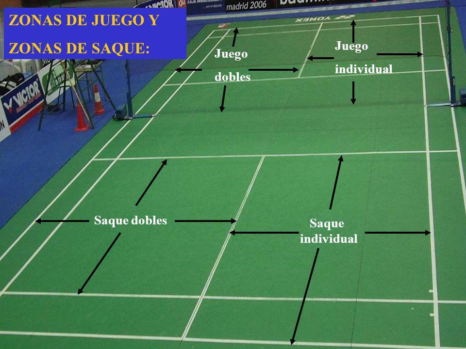 ZONAS DE JUEGO Y ZONAS DE SAQUE: Juego individual Juego dobles