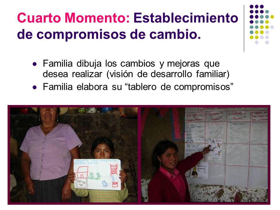 Cuarto Momento: Establecimiento de compromisos de cambio.