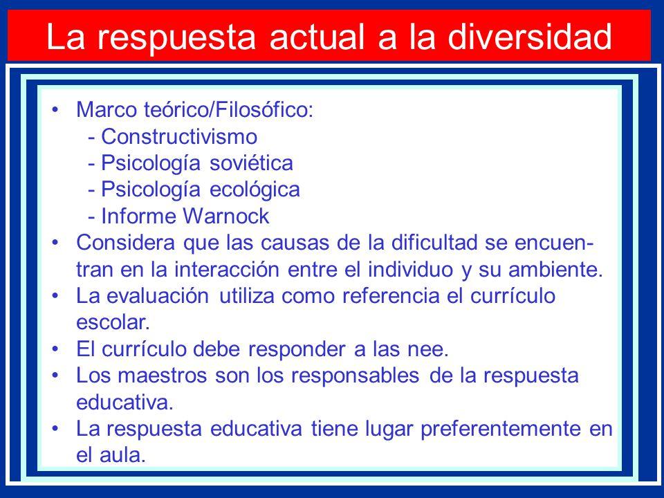 Excelente Marco De La Cama En Dificultades Festooning - Ideas de ...