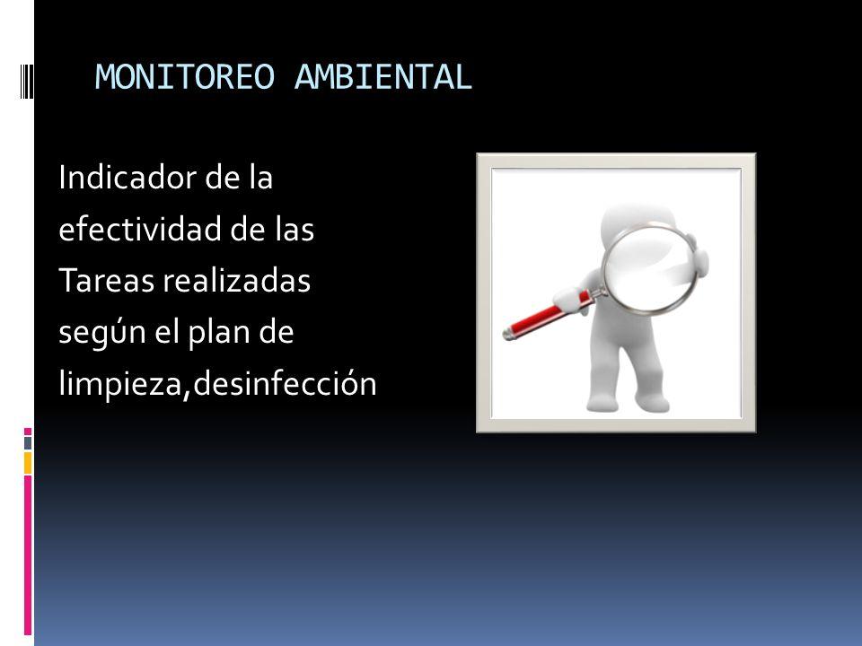 MONITOREO AMBIENTALIndicador de la efectividad de las Tareas realizadas según el plan de limpieza,desinfección