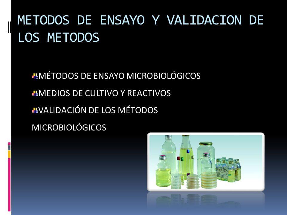 METODOS DE ENSAYO Y VALIDACION DE LOS METODOS