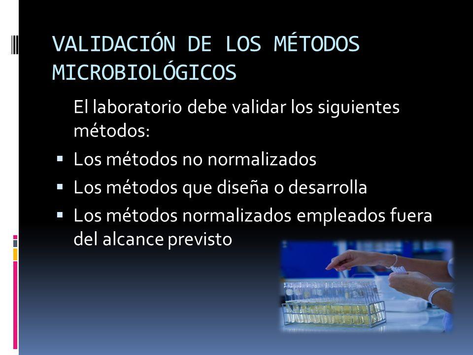 VALIDACIÓN DE LOS MÉTODOS MICROBIOLÓGICOS
