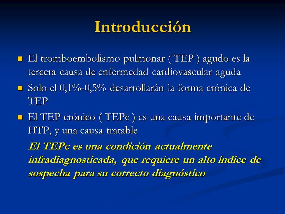 IntroducciónEl tromboembolismo pulmonar ( TEP ) agudo es la tercera causa de enfermedad cardiovascular aguda.