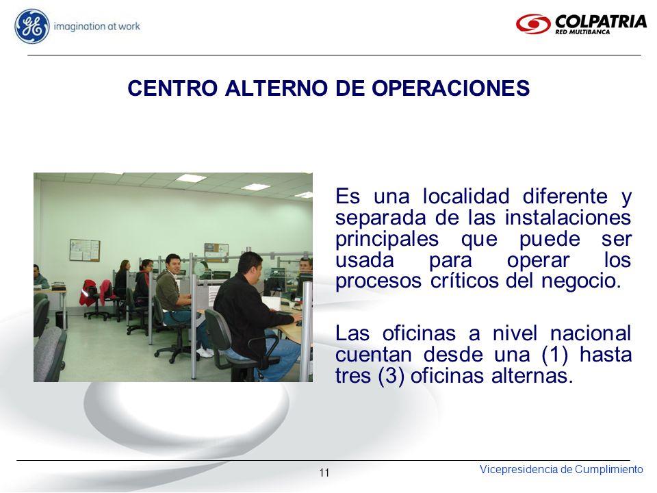 CENTRO ALTERNO DE OPERACIONES