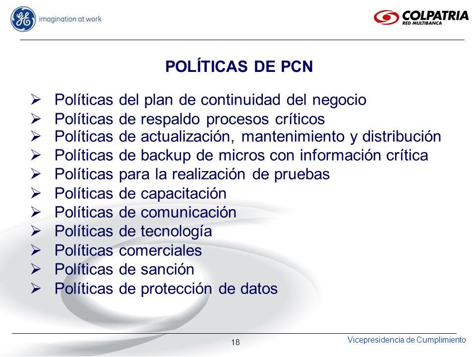 POLÍTICAS DE PCN Políticas del plan de continuidad del negocio. Políticas de respaldo procesos críticos.