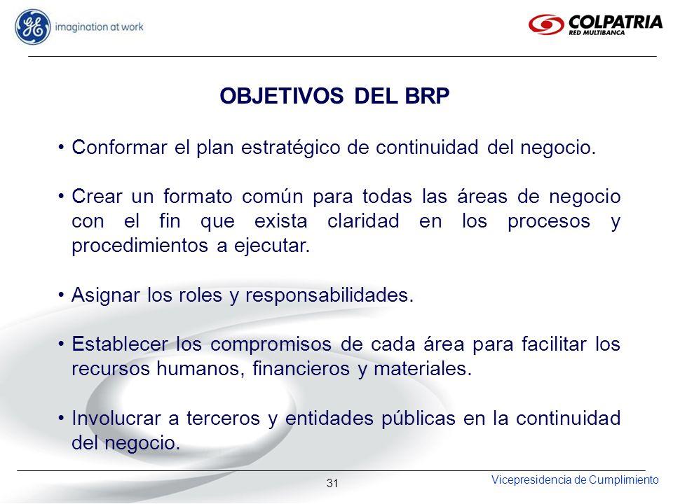 OBJETIVOS DEL BRP Conformar el plan estratégico de continuidad del negocio.