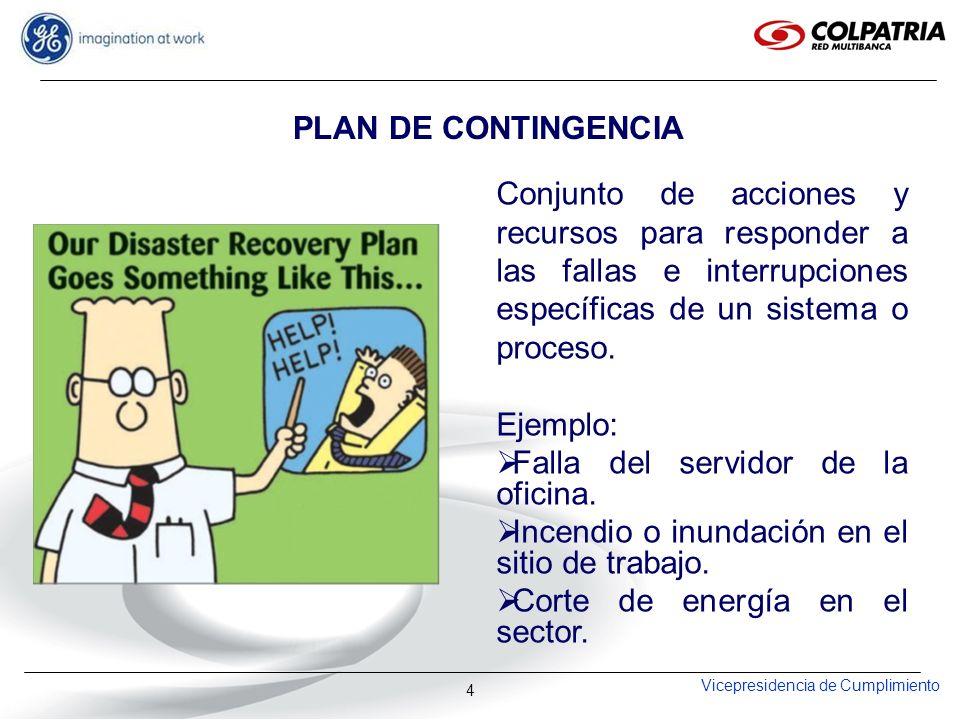 PLAN DE CONTINGENCIA Conjunto de acciones y recursos para responder a las fallas e interrupciones específicas de un sistema o proceso.