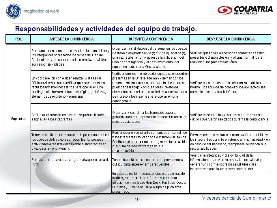 Responsabilidades y actividades del equipo de trabajo.