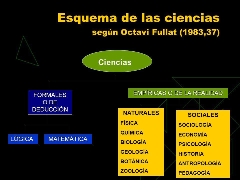 Esquema de las ciencias según Octavi Fullat (1983,37)