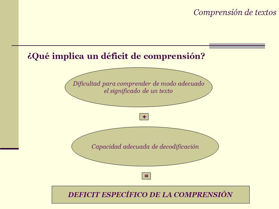 DEFICIT ESPECÍFICO DE LA COMPRENSIÓN