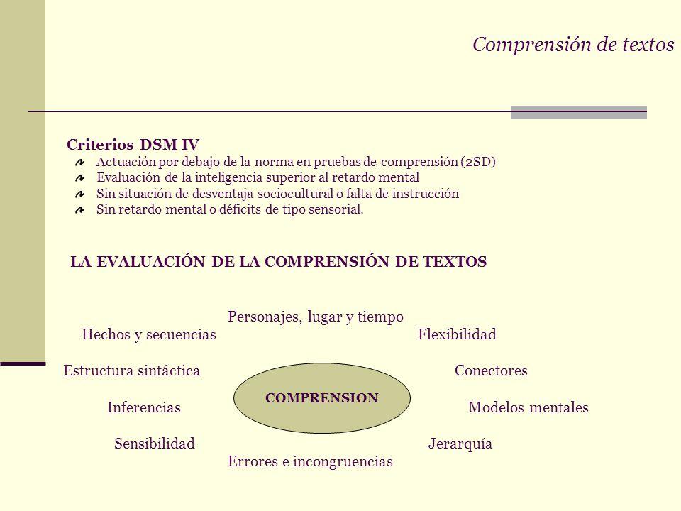 Comprensión de textos Criterios DSM IV