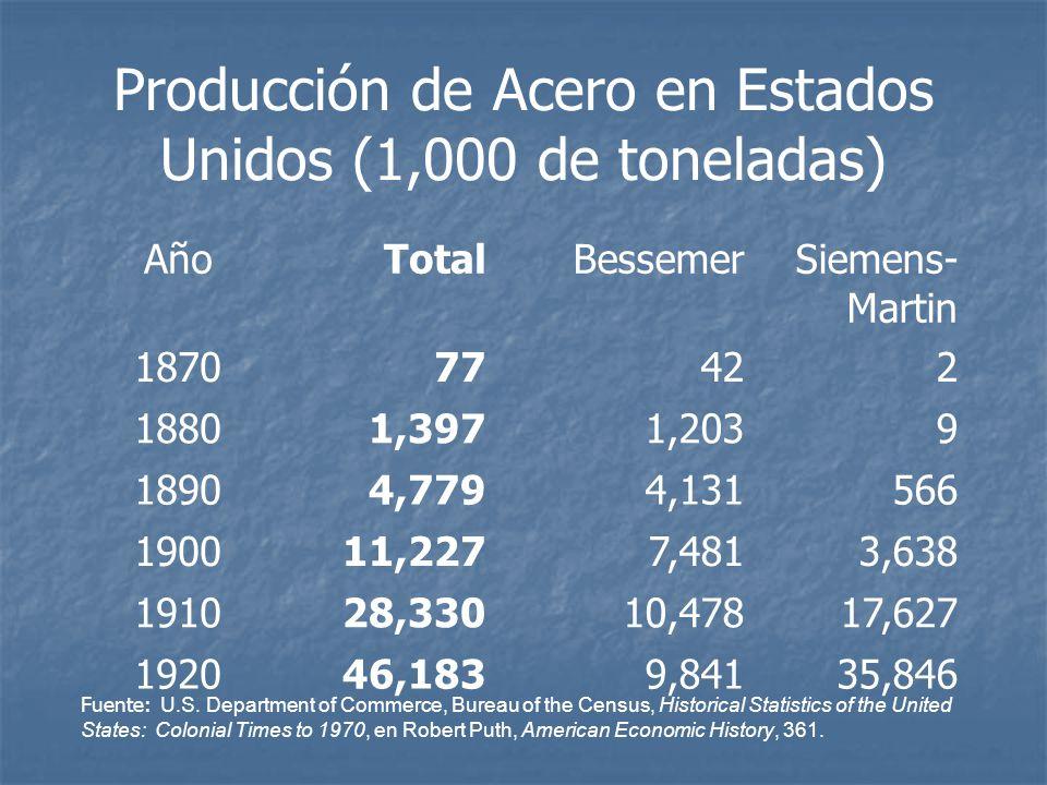 Antes y durante la primera guerra mundial ppt descargar - Bureau of economic analysis us department of commerce ...