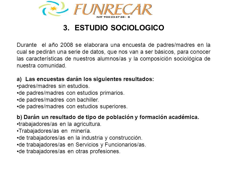ESTUDIO SOCIOLOGICO