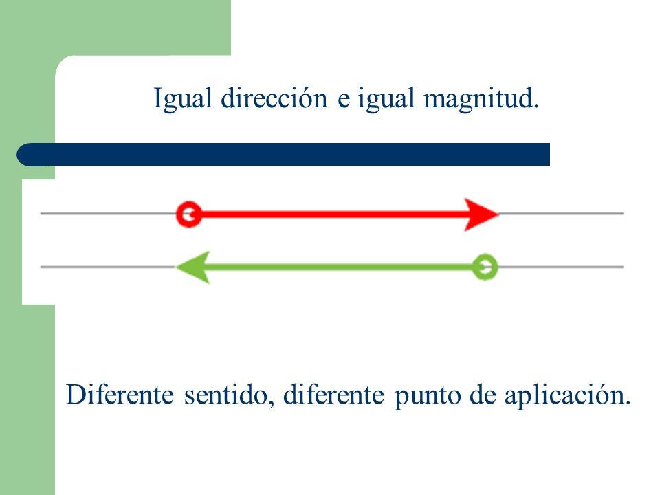 Igual dirección e igual magnitud.