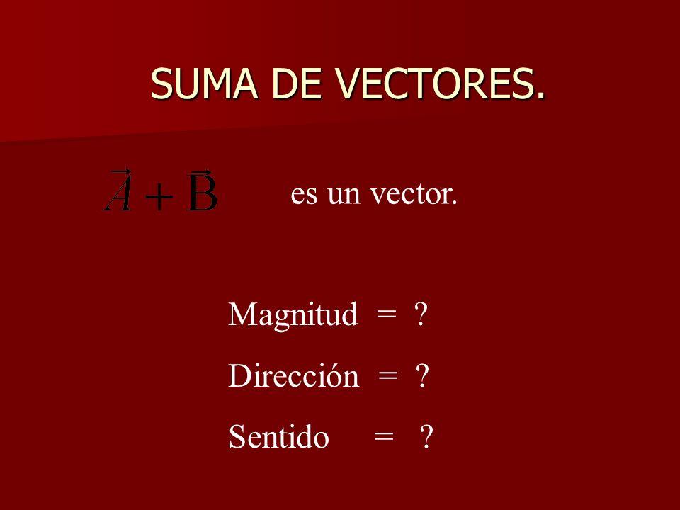 SUMA DE VECTORES. es un vector. Magnitud = Dirección = Sentido =