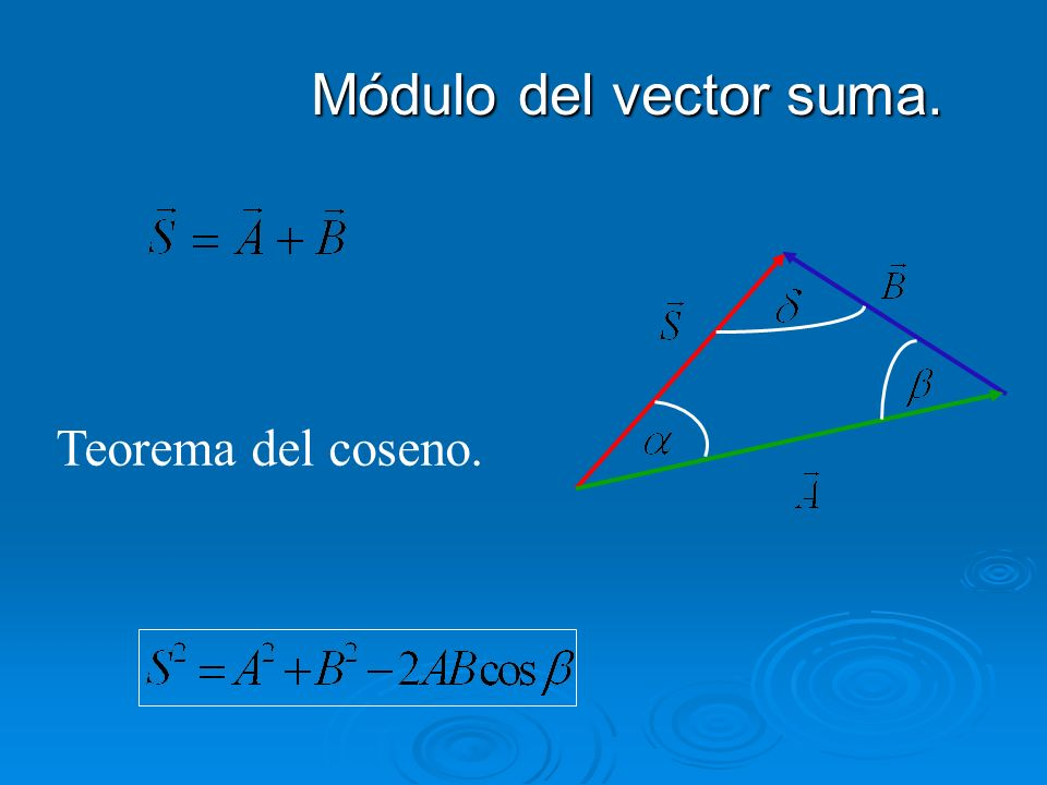 Módulo del vector suma. Teorema del coseno.