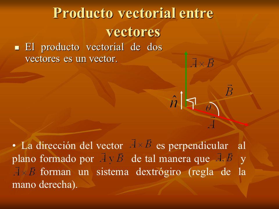 Producto vectorial entre vectores