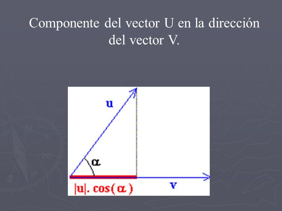 Componente del vector U en la dirección del vector V.