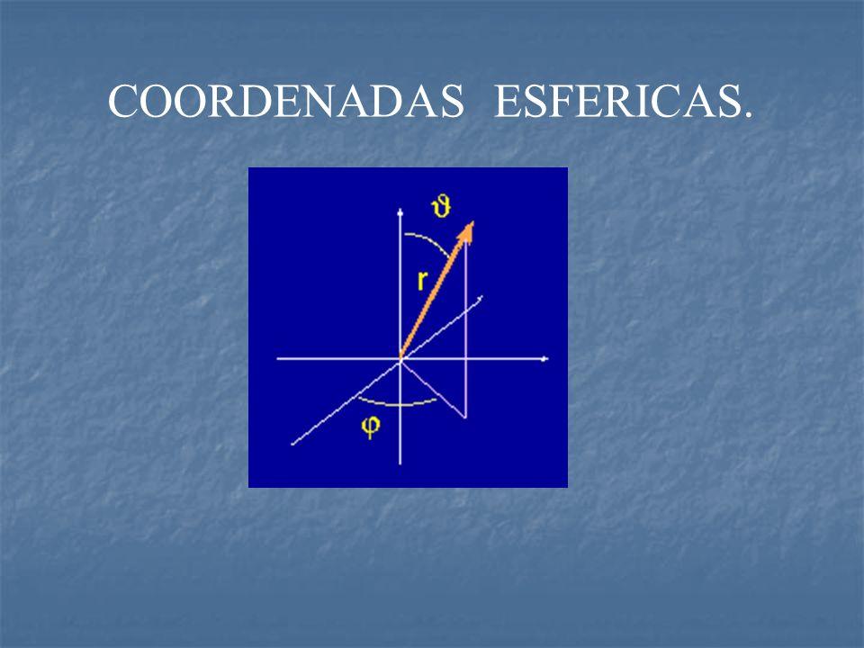 COORDENADAS ESFERICAS.