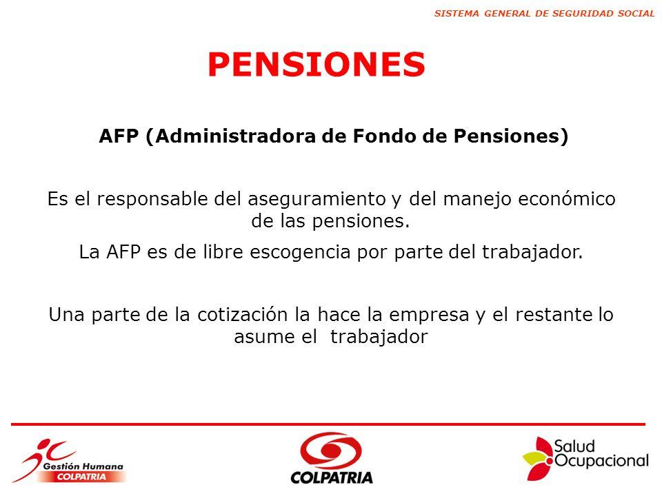 AFP (Administradora de Fondo de Pensiones)