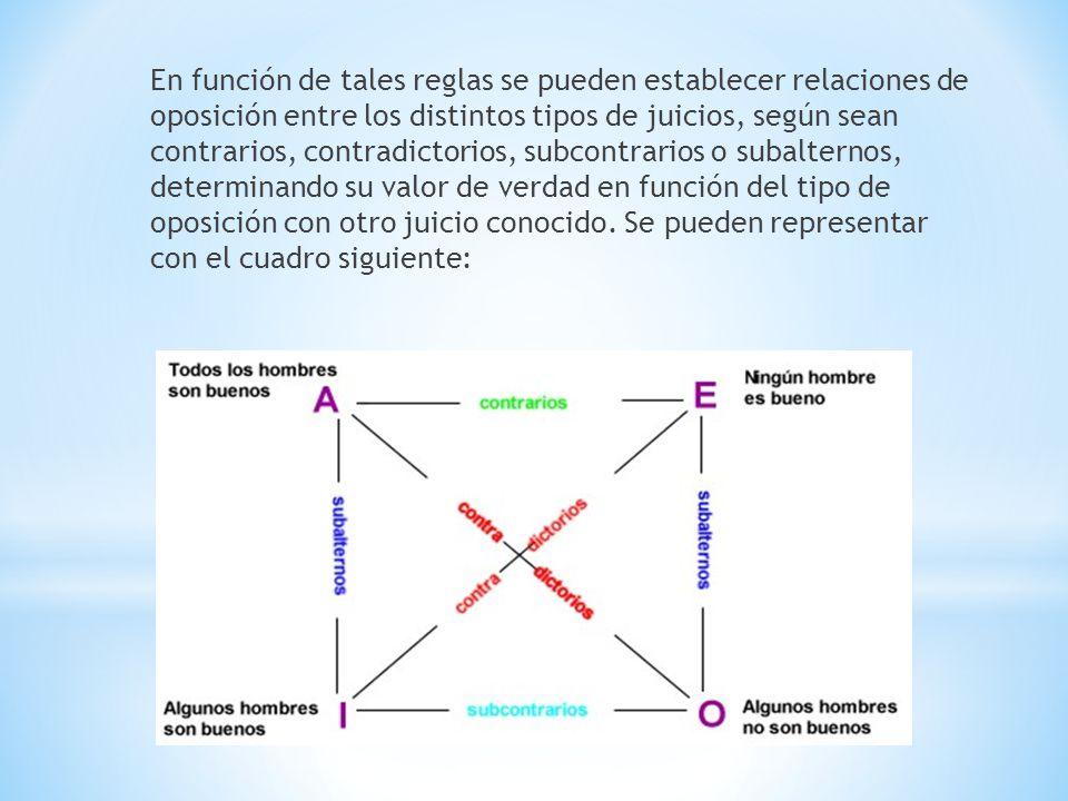 En función de tales reglas se pueden establecer relaciones de oposición entre los distintos tipos de juicios, según sean contrarios, contradictorios, subcontrarios o subalternos, determinando su valor de verdad en función del tipo de oposición con otro juicio conocido.